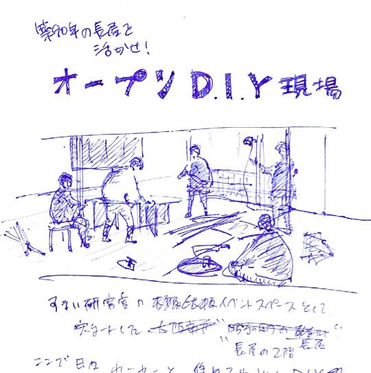 オープンDIY現場!構想スケッチ (2)